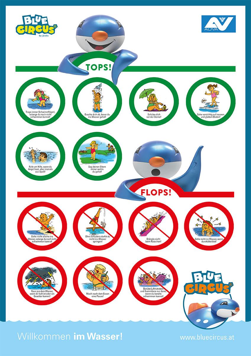 Schwimmsicherheit TOPS & FLOPS